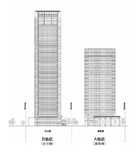 東五反田二丁目第3地区再開発事業の外観立面図