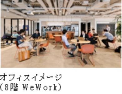 リンクス梅田8階WeWorkイメージ画像