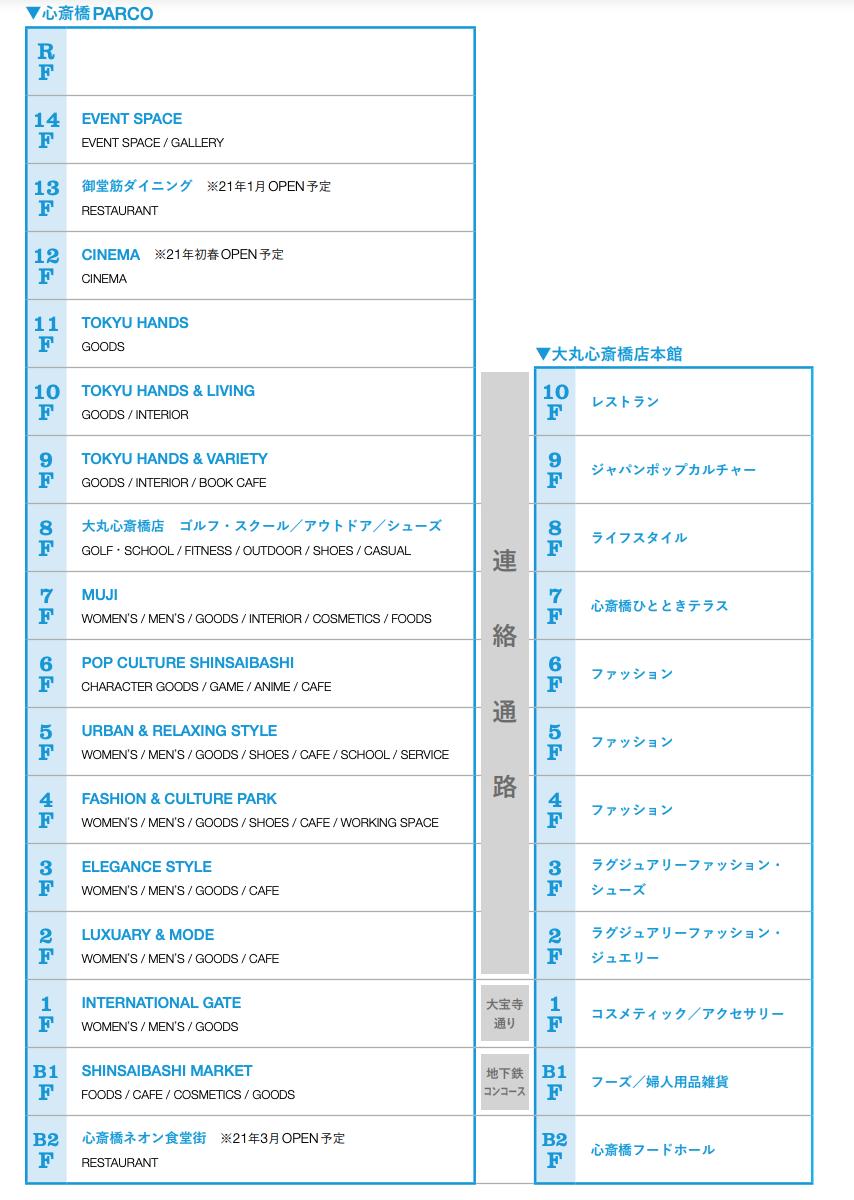 心斎橋パルコ・大丸心斎橋店本館の施設構成図