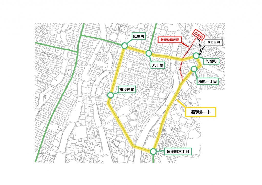 広島電鉄循環ルートのルート図