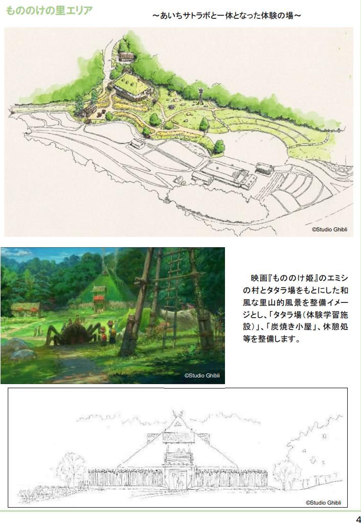 愛知のジブリパークの完成予想図「もののけの里エリア」
