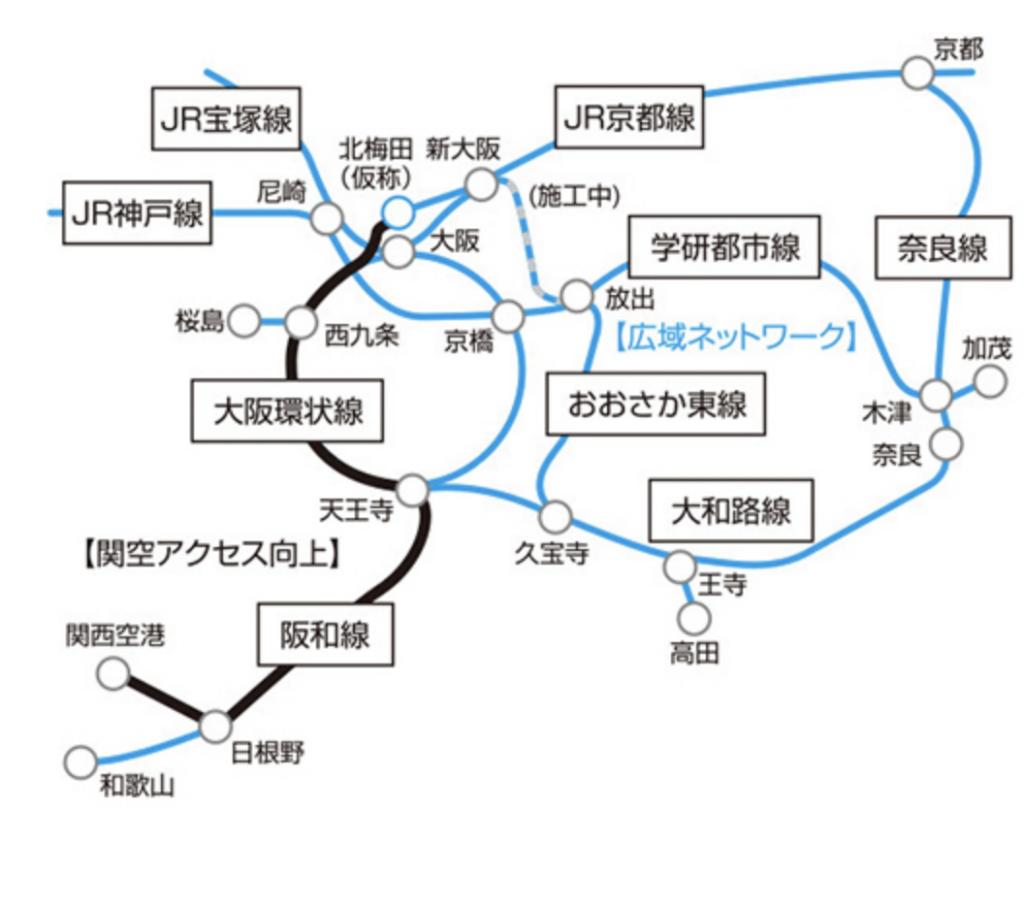 北梅田駅を中心とするJRの鉄道ネットワーク路線図の画像