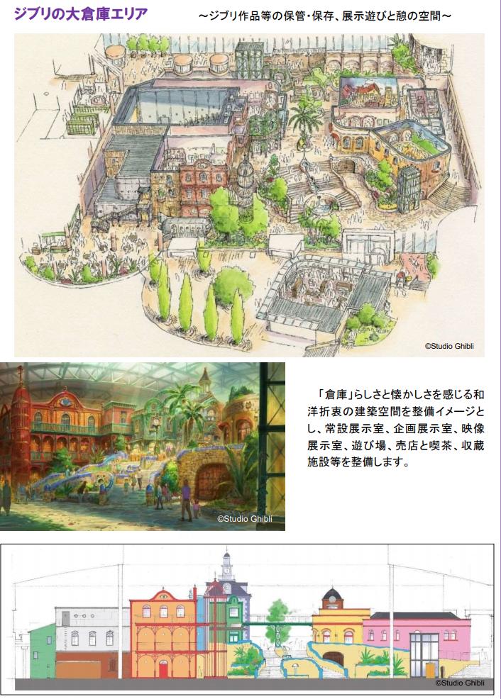 愛知のジブリパークの完成予想図「ジブリの大倉庫エリア」