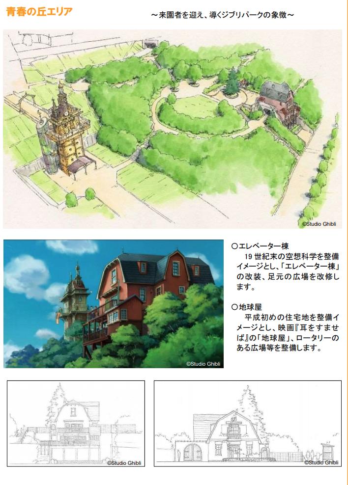愛知のジブリパークの完成予想図「青春の丘エリア」