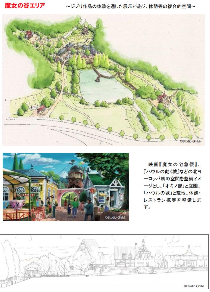 愛知のジブリパークの完成予想図「魔女の谷エリア」
