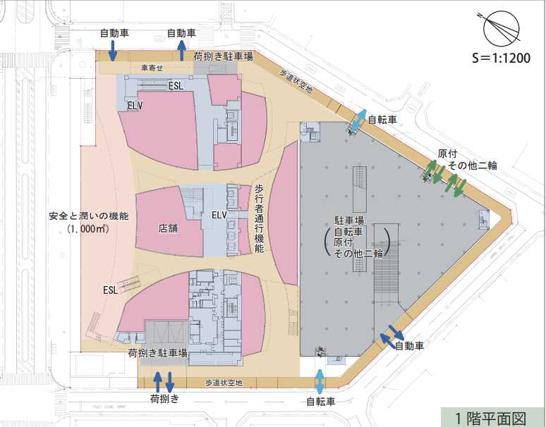 川越駅西口複合商業施設の1階平面図