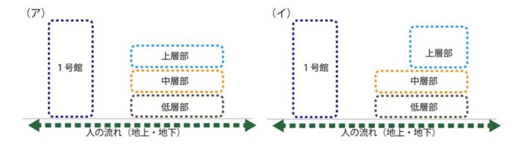 神戸市役所新2号館の構成イメージ