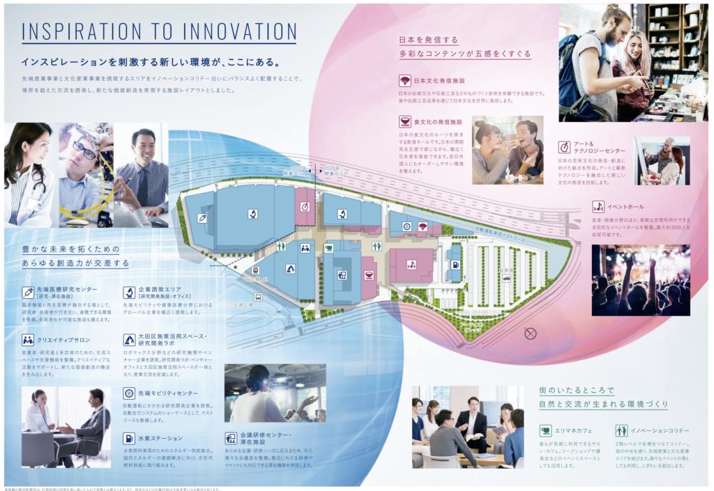 羽田イノベーションシティの施設構成図