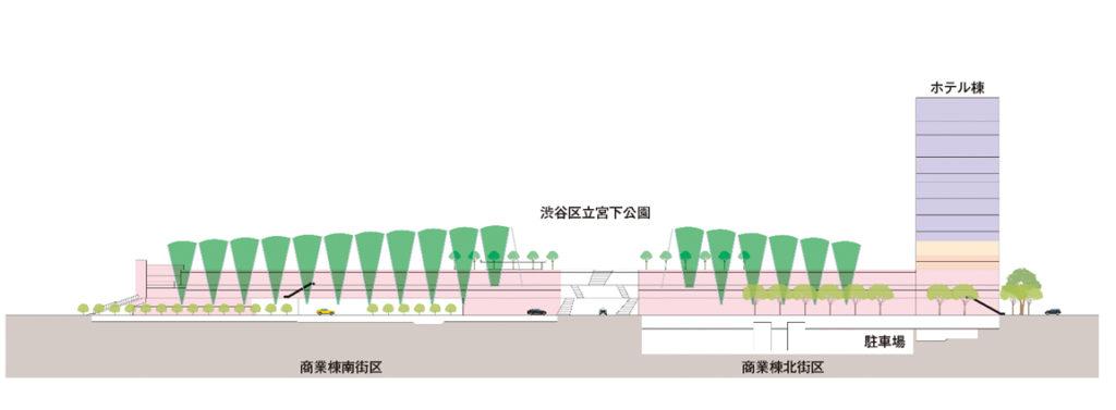宮下パークの施設構成の画像