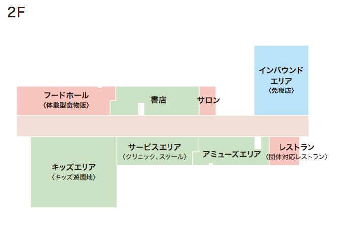 アイランド・アイ商業施設2階構成図