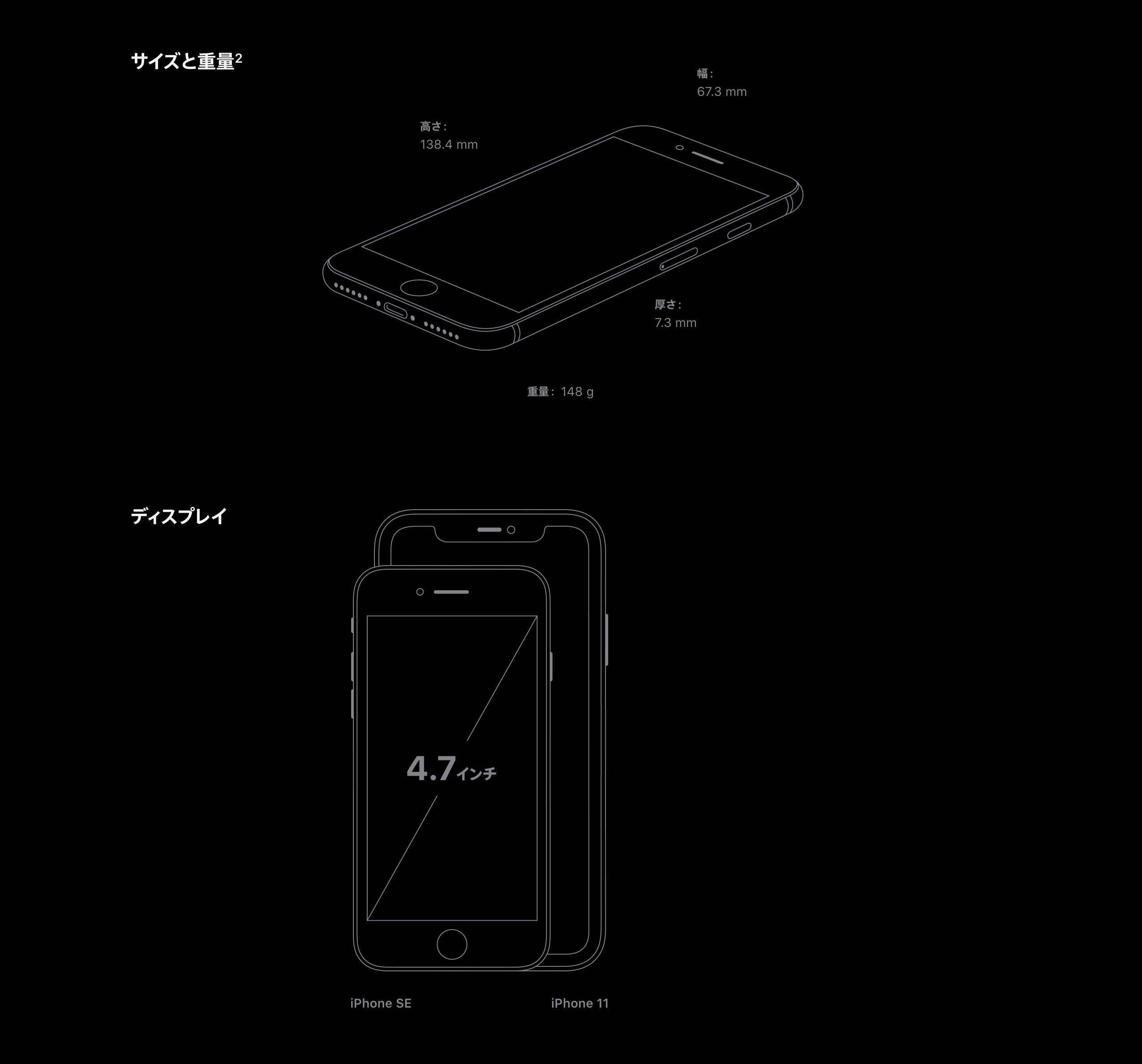 iphone se2 大き さ