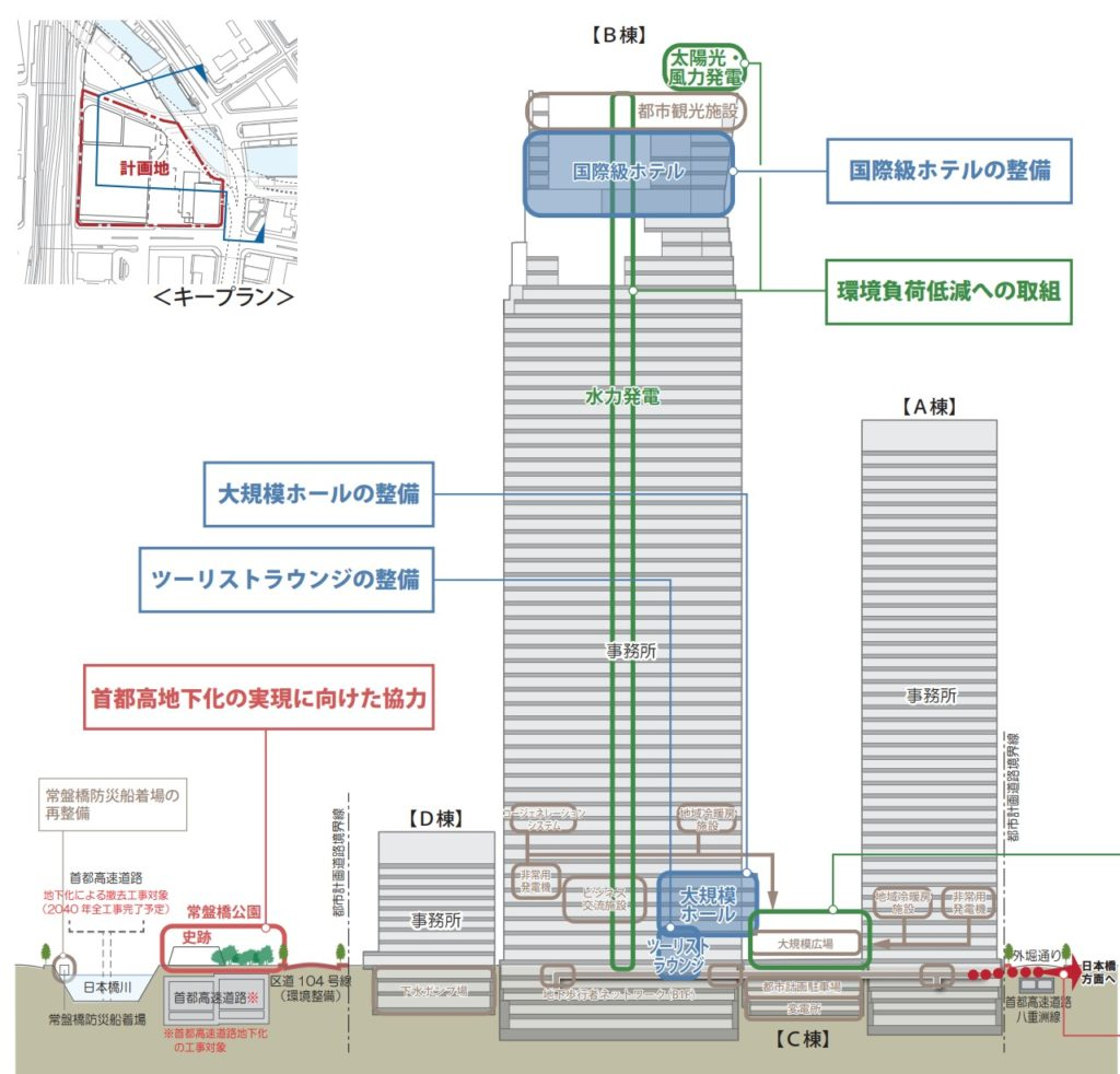 TOKYO TORCH(東京トーチ) TORCH TOWERの施設構成図
