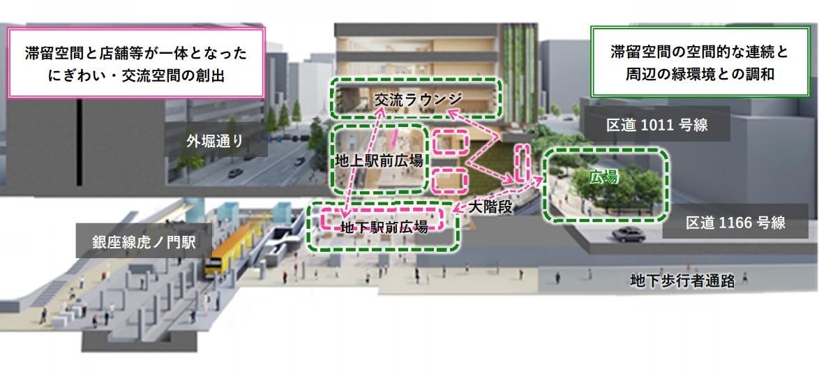 ⻁ノ門一丁目東地区第一種市街地再開発事業の低層部・地下構成図
