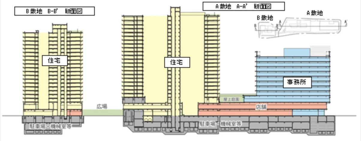 囲町東地区第一種市街地再開発事業の施設構成図