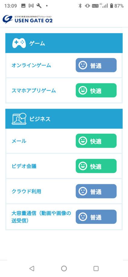 povo 2.0の平日日中の通信速度・品質測定結果のスクリーンショット2